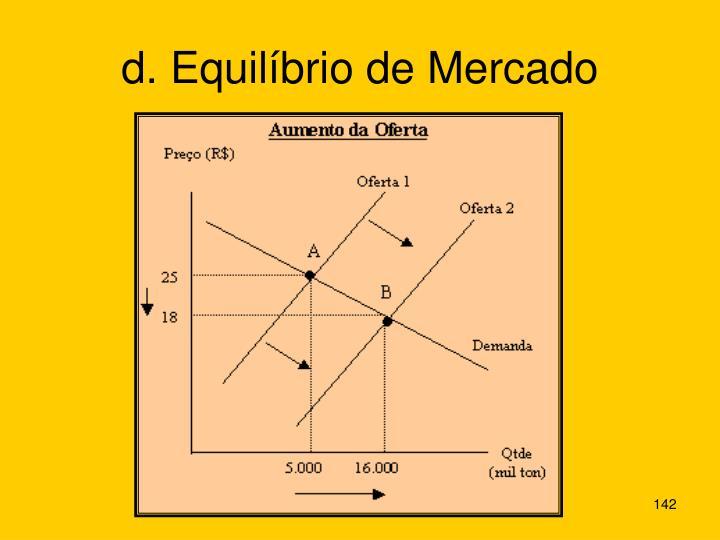 d. Equilíbrio de Mercado