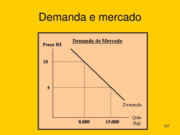 Demanda e mercado