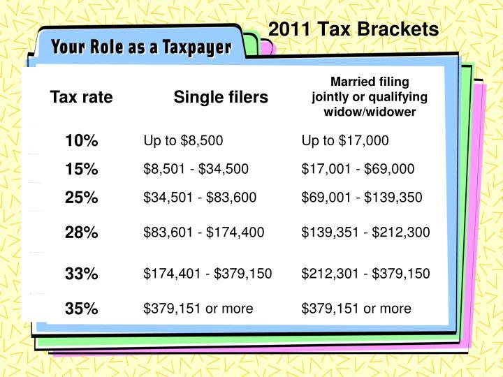 2011 Tax Brackets
