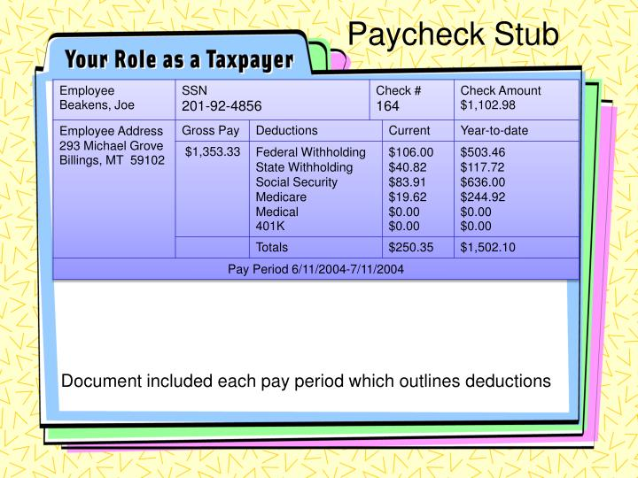 Document included each pay period which outlines deductions