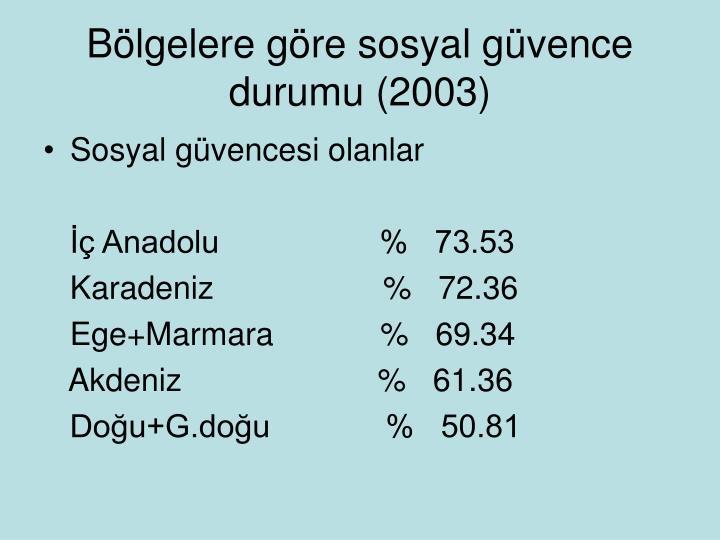Bölgelere göre sosyal güvence durumu (2003)