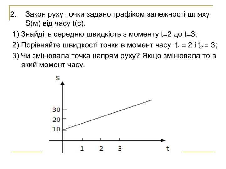 2.Закон руху точки задано графіком залежності шляху