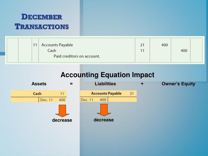 Accounting Equation Impact