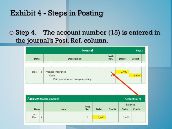 Exhibit 4 - Steps in Posting