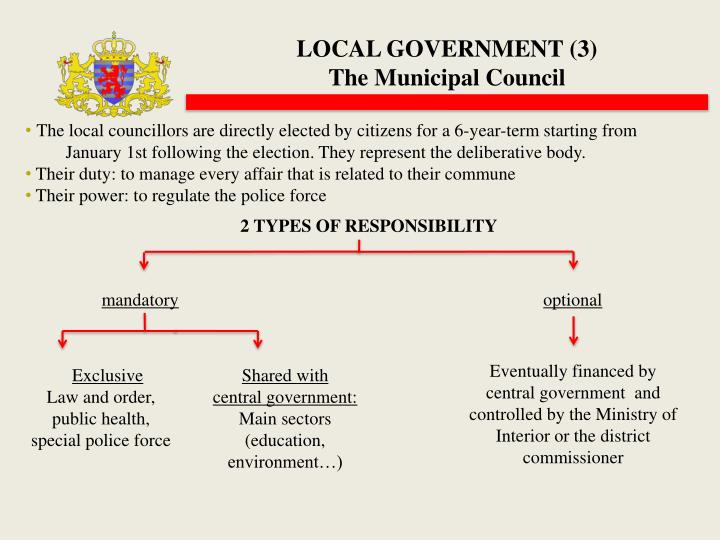 LOCAL GOVERNMENT (3)