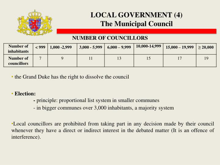 LOCAL GOVERNMENT (4)