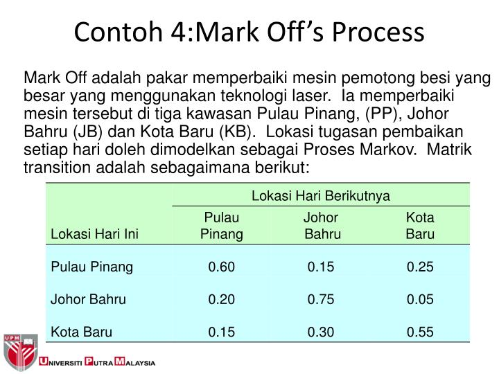Contoh 4:Mark Off's Process