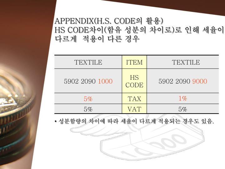 APPENDIX(H.S. CODE