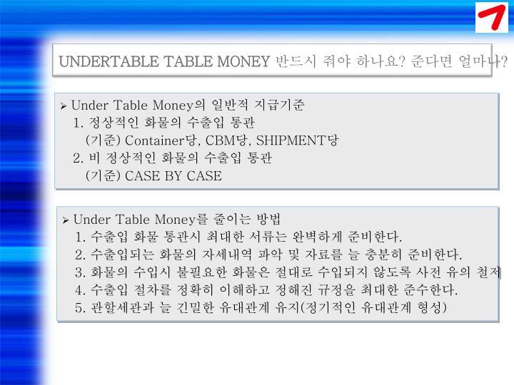 UNDERTABLE TABLE MONEY