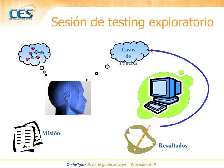 Sesión de testing exploratorio