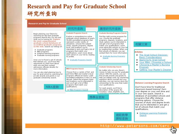 Research and Pay for Graduate School