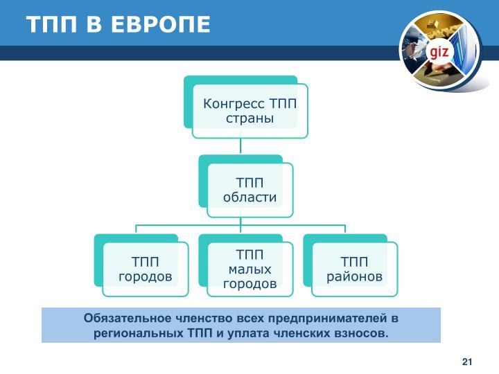 ТПП В ЕВРОПЕ