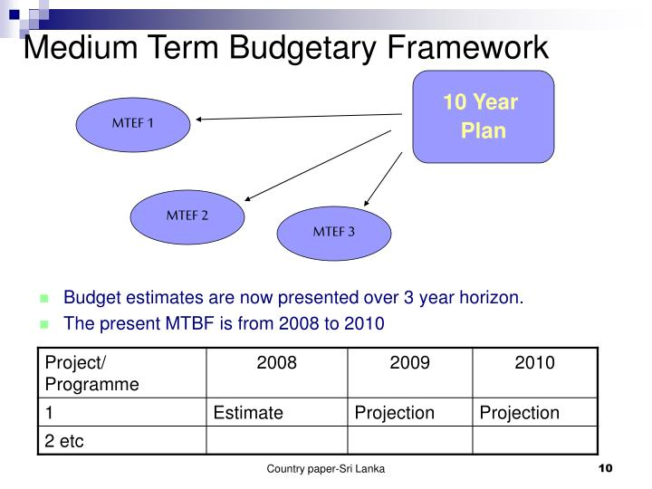 Medium Term Budgetary Framework