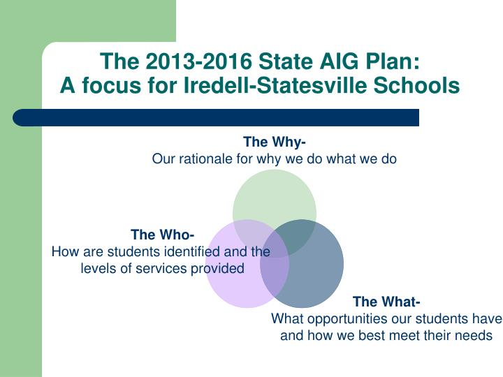 The 2013-2016 State AIG Plan: