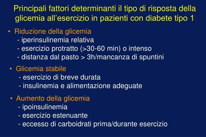 Principali fattori determinanti il tipo di risposta della glicemia all'esercizio in pazienti con diabete tipo 1
