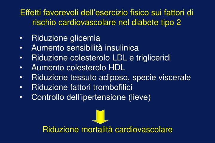 Effetti favorevoli dell'esercizio fisico sui fattori di rischio cardiovascolare nel diabete tipo 2