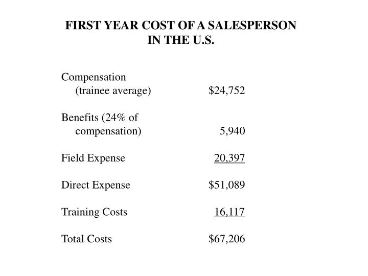 FIRST YEAR COST OF A SALESPERSON