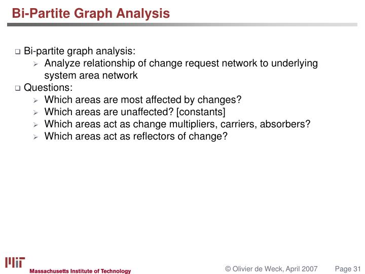 Bi-partite graph analysis: