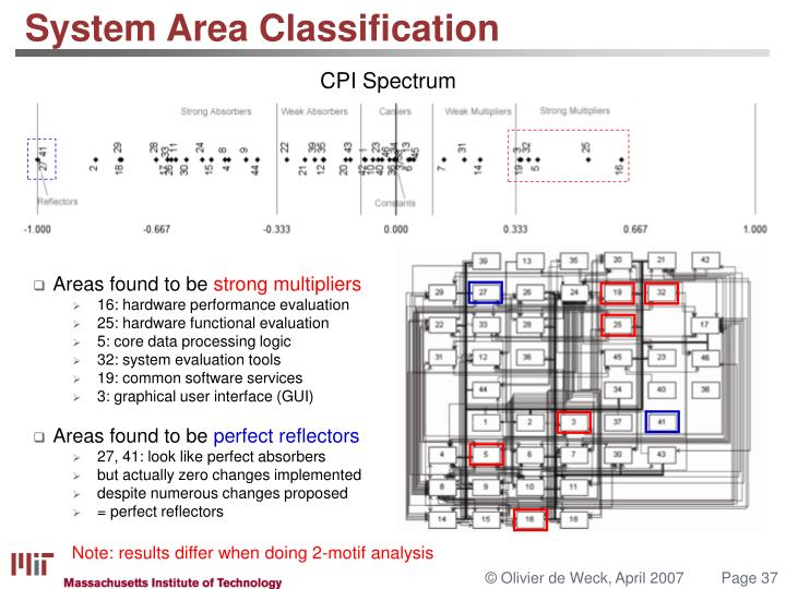 System Area Classification