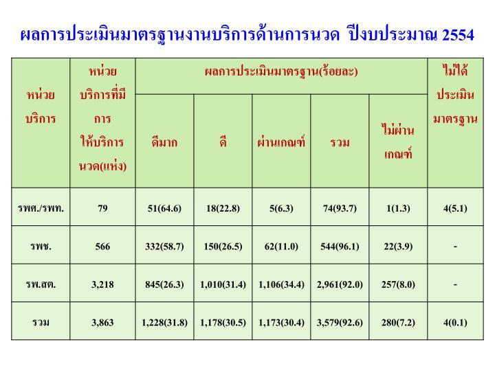 ผลการประเมินมาตรฐานงานบริการด้านการนวด  ปีงบประมาณ 2554