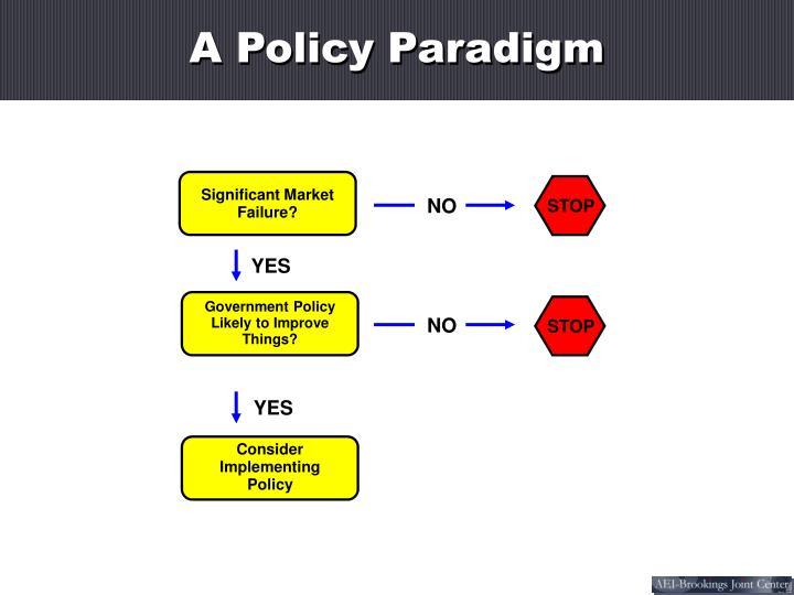 Significant Market Failure?