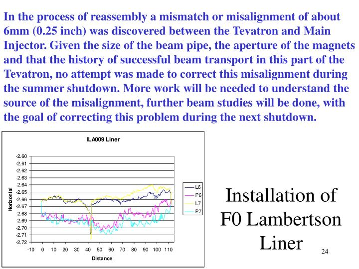 Installation of F0 Lambertson Liner