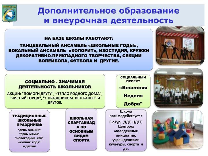 Дополнительное образование