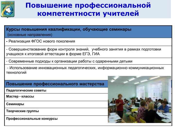 Повышение профессиональной компетентности учителей