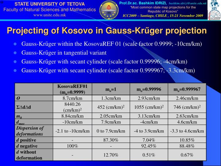 Projecting of Kosovo in Gauss-Kr