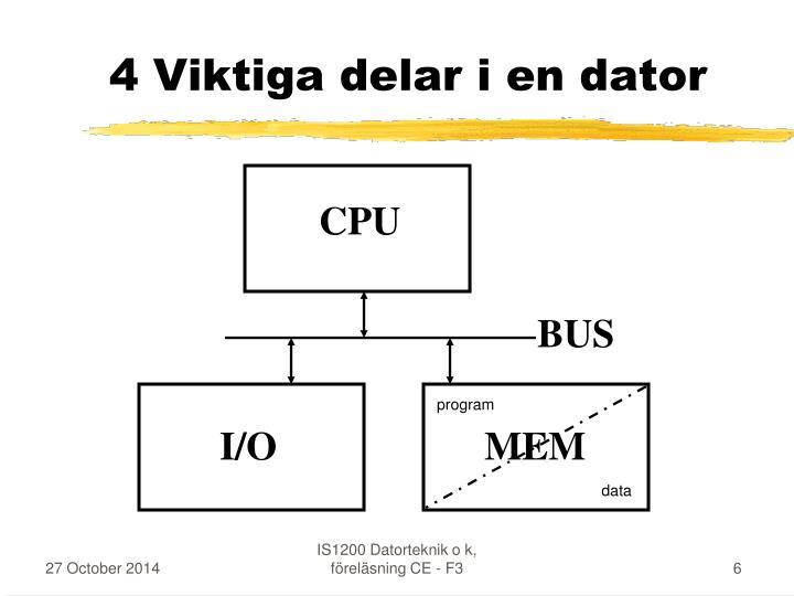 4 Viktiga delar i en dator
