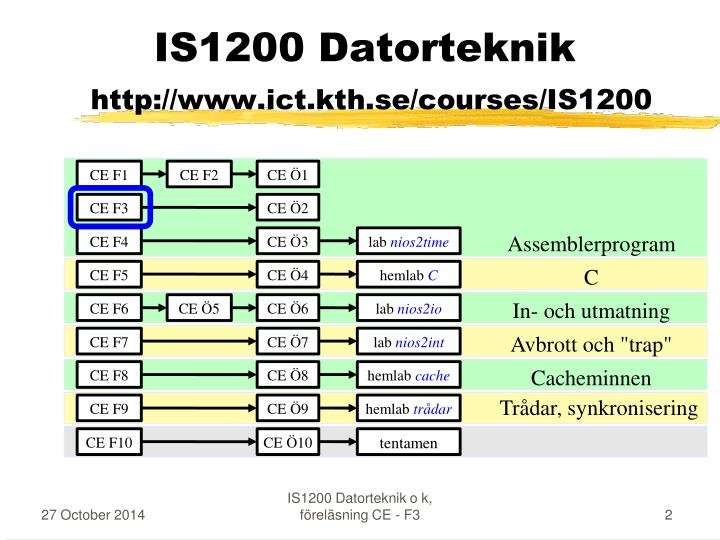 Is1200 datorteknik http www ict kth se courses is1200