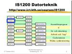 is1200 datorteknik http www ict kth se courses is1200