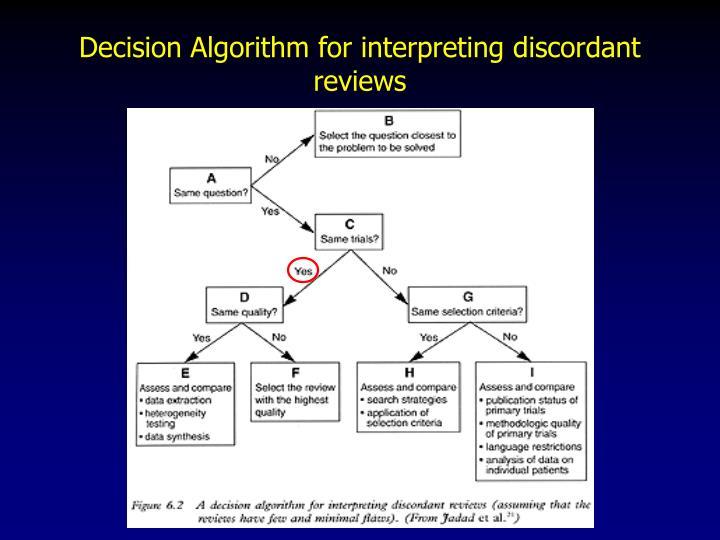 Decision Algorithm for interpreting discordant reviews