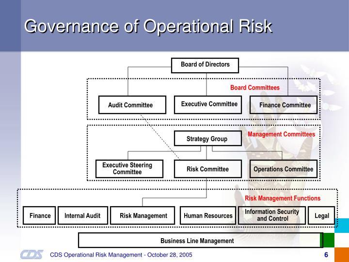 Governance of Operational Risk