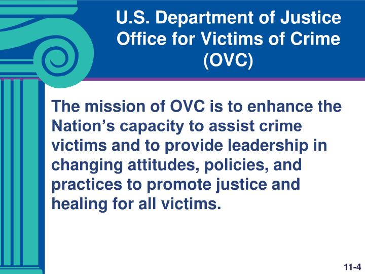U.S. Department of Justice Office for Victims of Crime (OVC)