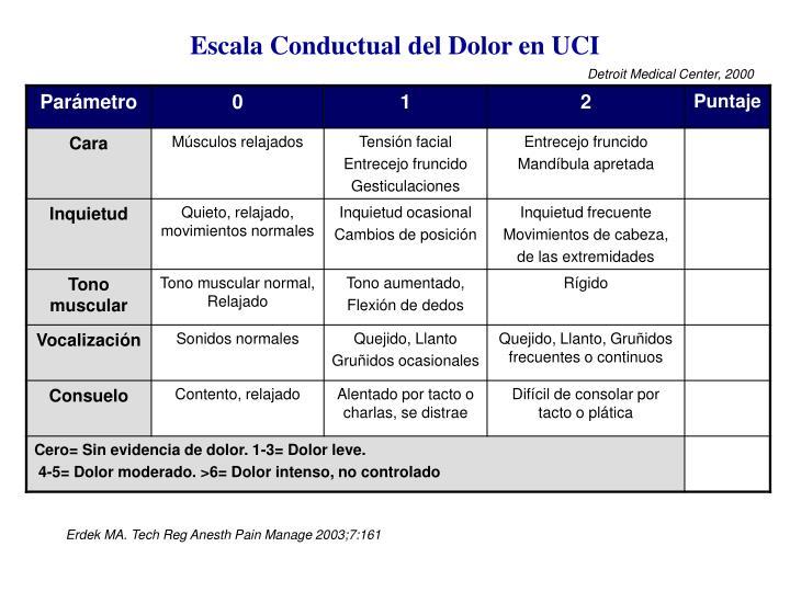Escala Conductual del Dolor en UCI