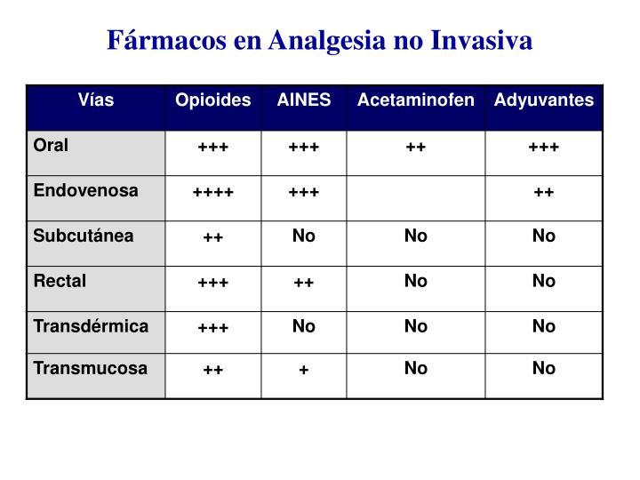 Fármacos en Analgesia no Invasiva