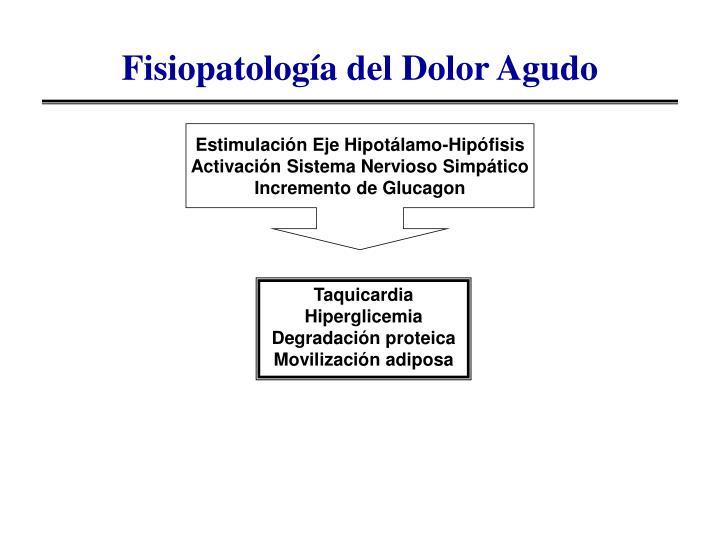 Estimulación Eje Hipotálamo-Hipófisis