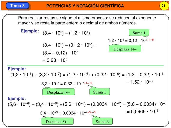 Para realizar restas se sigue el mismo proceso: se reducen al exponente mayor y se resta la parte entera o decimal de ambos números.