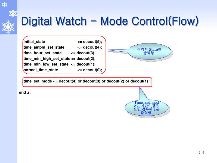 Digital Watch - Mode Control(Flow)