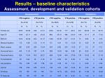 results baseline characteristics assessment development and validation cohorts