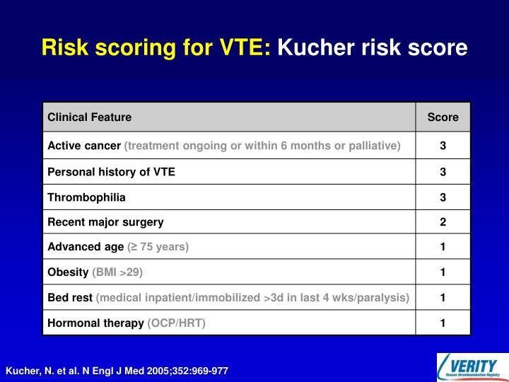 Risk scoring for VTE: