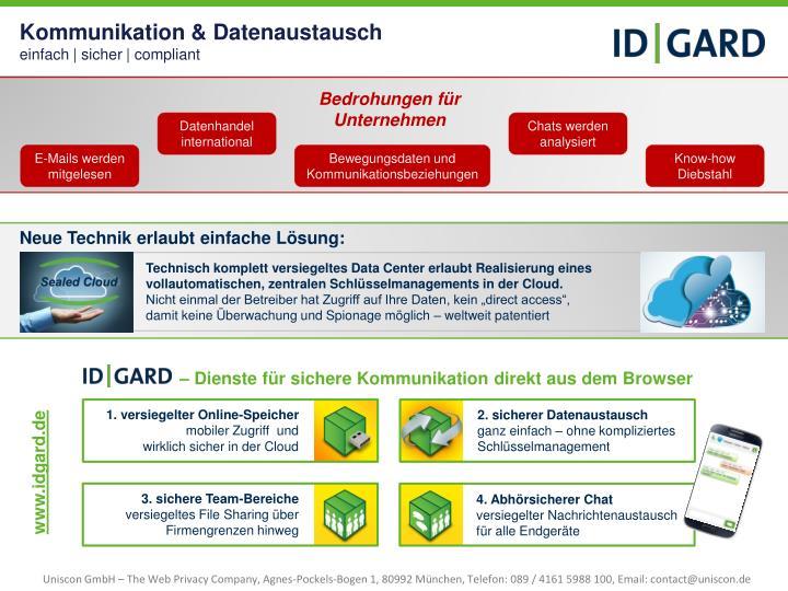 Kommunikation & Datenaustausch