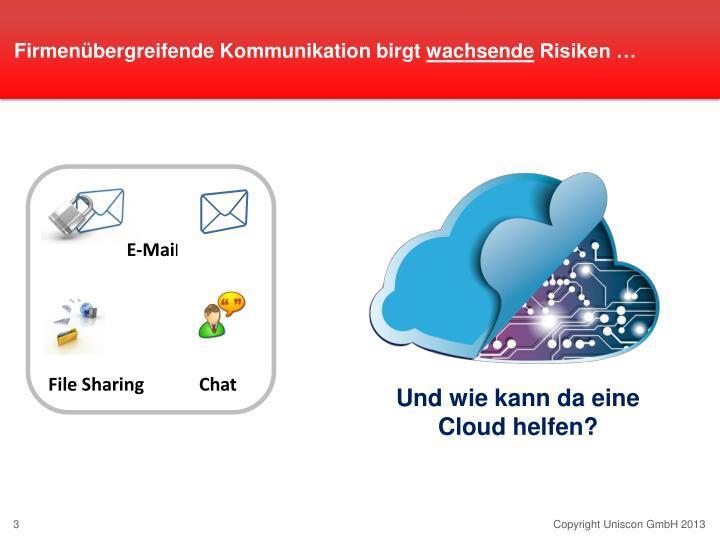 Firmenübergreifende Kommunikation birgt