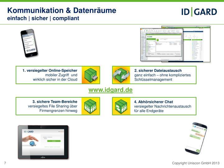 Kommunikation & Datenräume