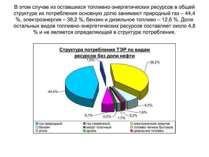 -             44,4 %,   38,2 %,      12,6 %.    -    4,8 %       .