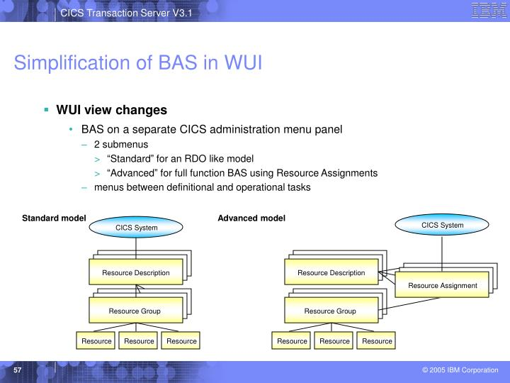 Simplification of BAS in WUI