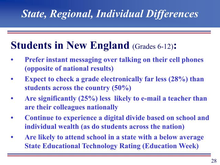 State, Regional, Individual Differences