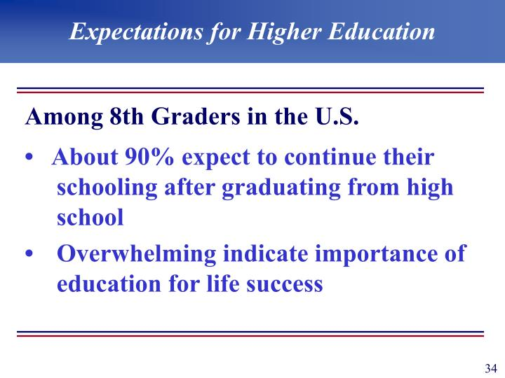 Expectations for Higher Education