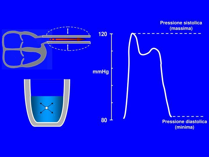 Pressione sistolica (massima)